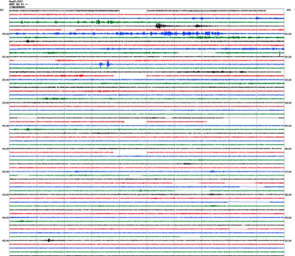 Uneventful seismograph.